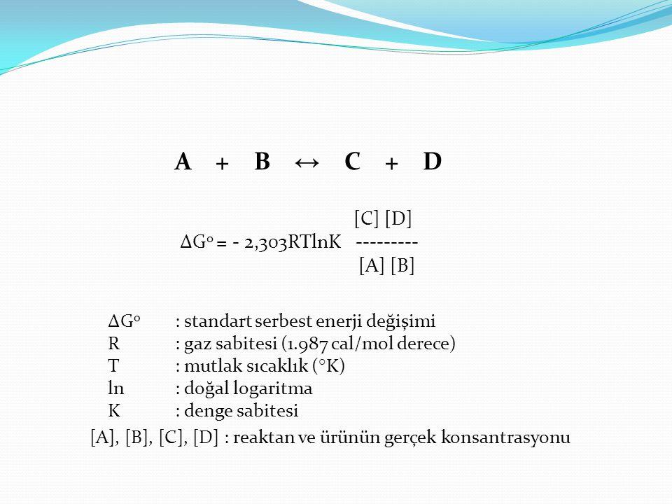 A + B ↔ C + D [C] [D] ∆Go = - 2,303RTlnK --------- [A] [B]